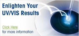 Enlighten Your UV/VIS Results