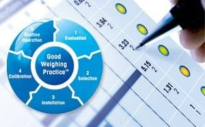 Good Weighing Practice™ (GWP®) y Validation